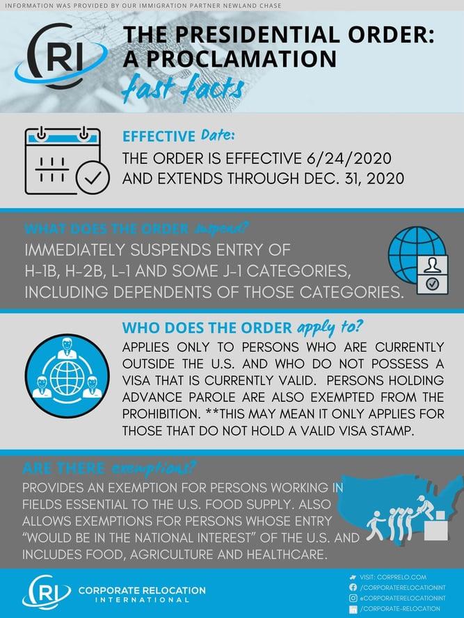 CRI Visa Infographic (2)
